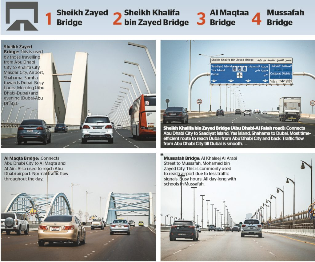 What You Need to Know about the New Electronic Toll System in Abu Dhabi